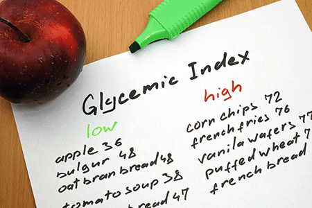 Tell Me about the Glycemic Index
