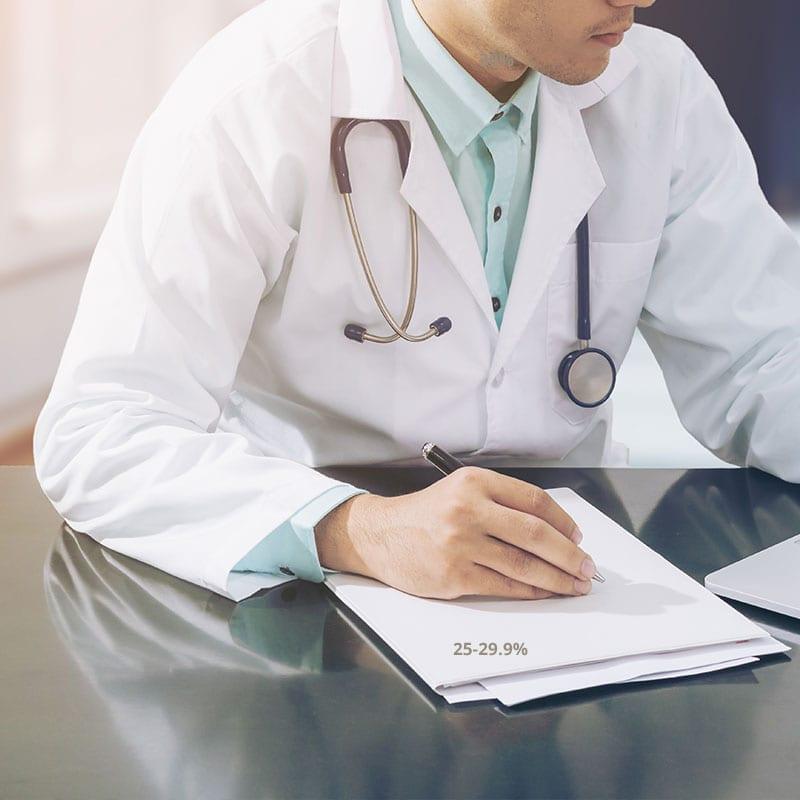 MD visits